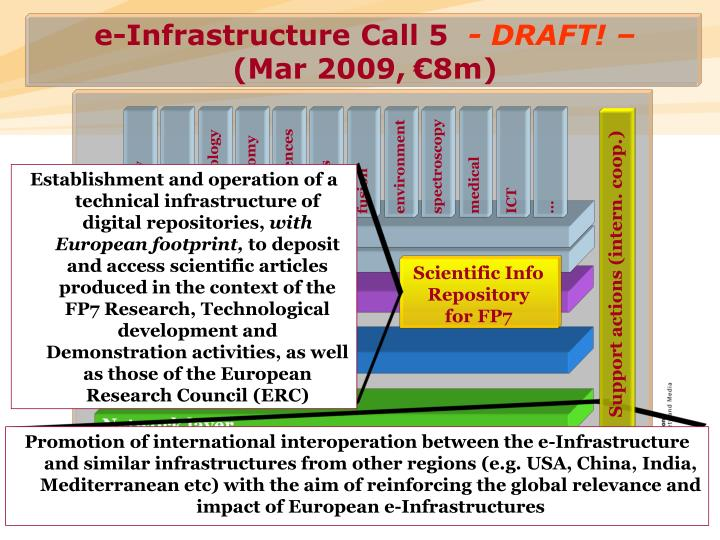 e-Infrastructure Call 5