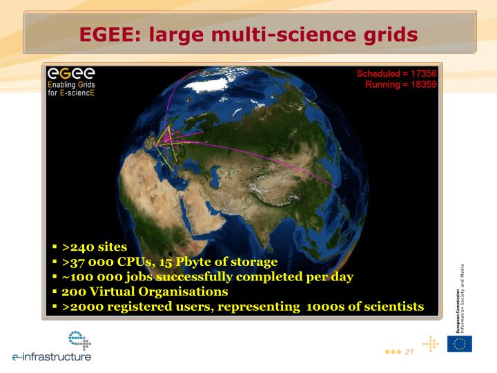 EGEE: large multi-science grids