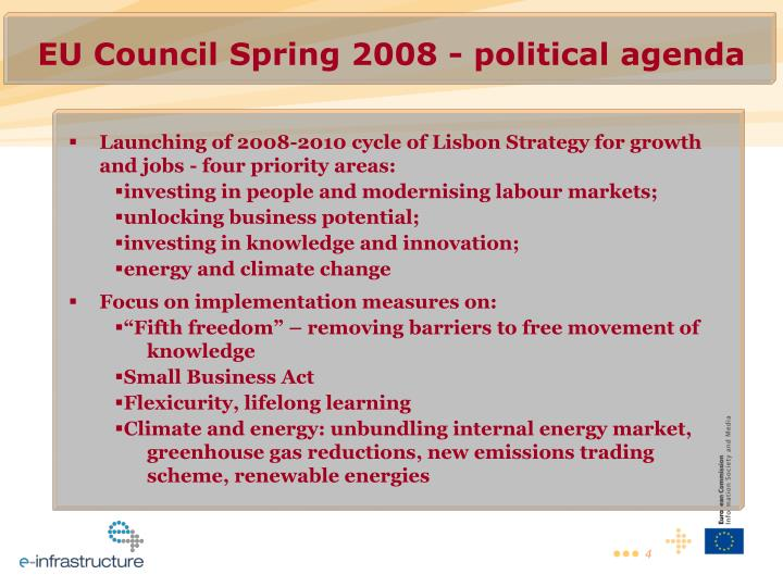 EU Council Spring 2008 - political agenda
