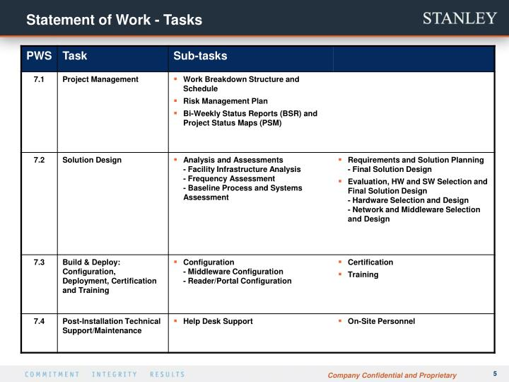 Statement of Work - Tasks