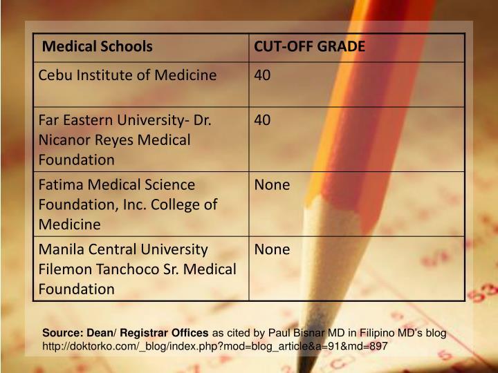 Source: Dean/ Registrar Offices