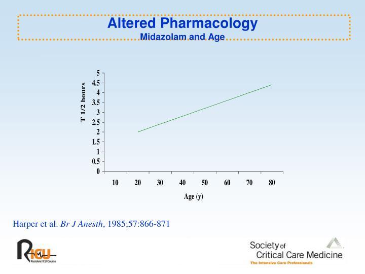 Altered Pharmacology