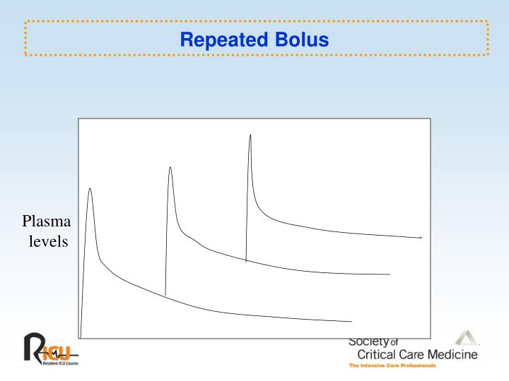 Repeated Bolus
