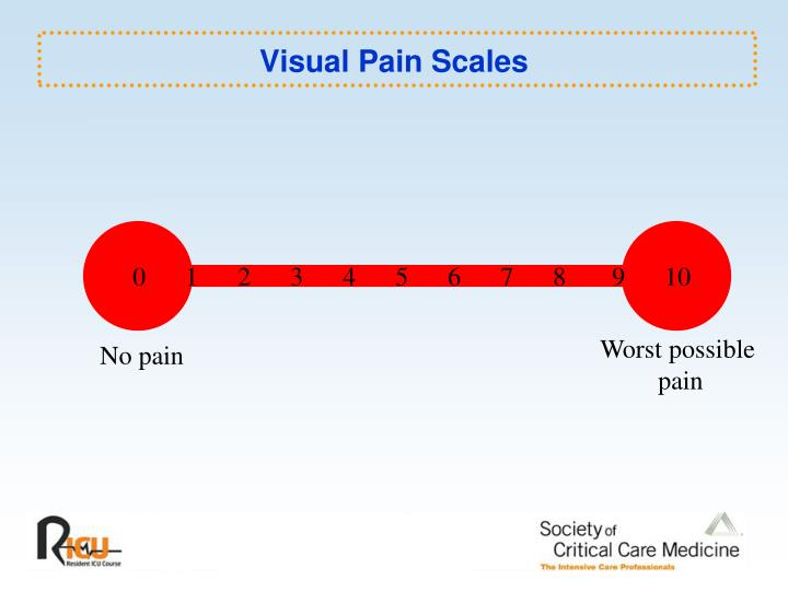 Visual Pain Scales