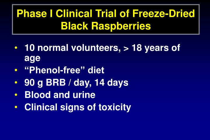 Phase I Clinical Trial of Freeze-Dried Black Raspberries