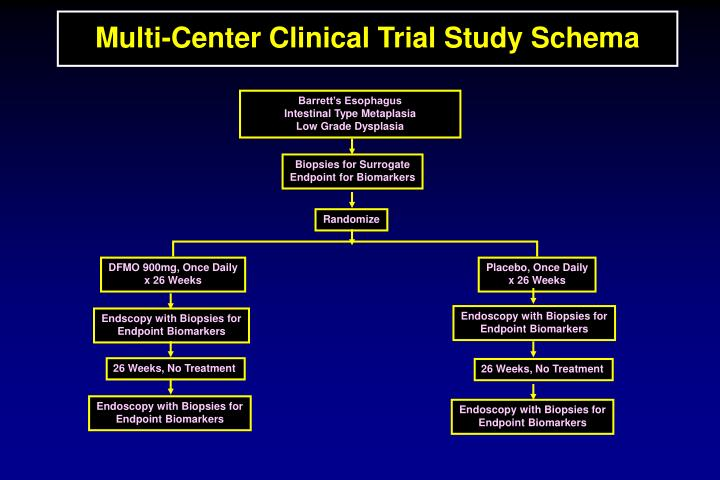 Multi-Center Clinical Trial Study Schema