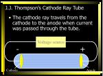 j j thompson s cathode ray tube