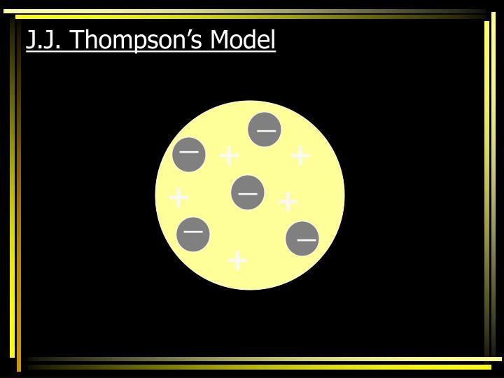 J.J. Thompson's Model