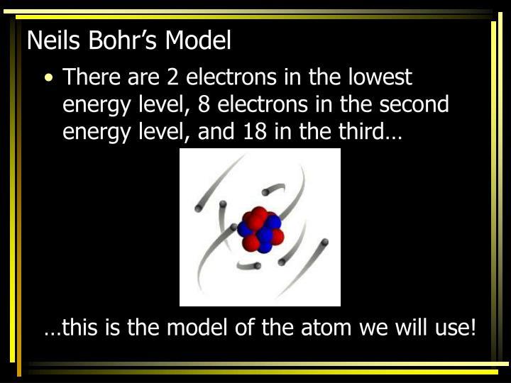 Neils Bohr's Model