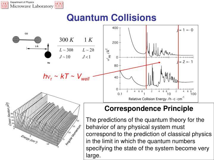 Quantum Collisions