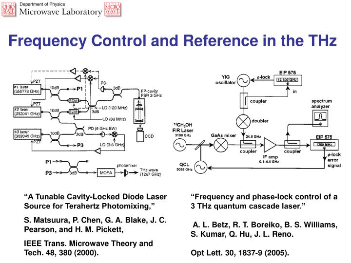 Frequency Control and Reference in the THz