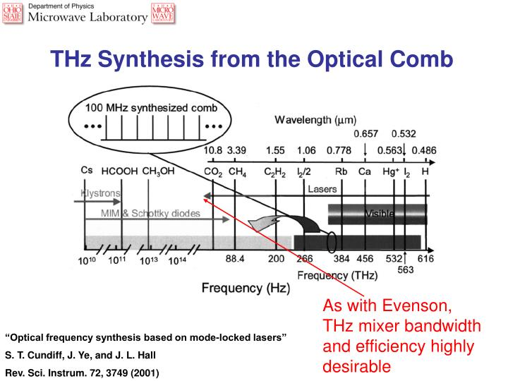 THz Synthesis from the Optical Comb