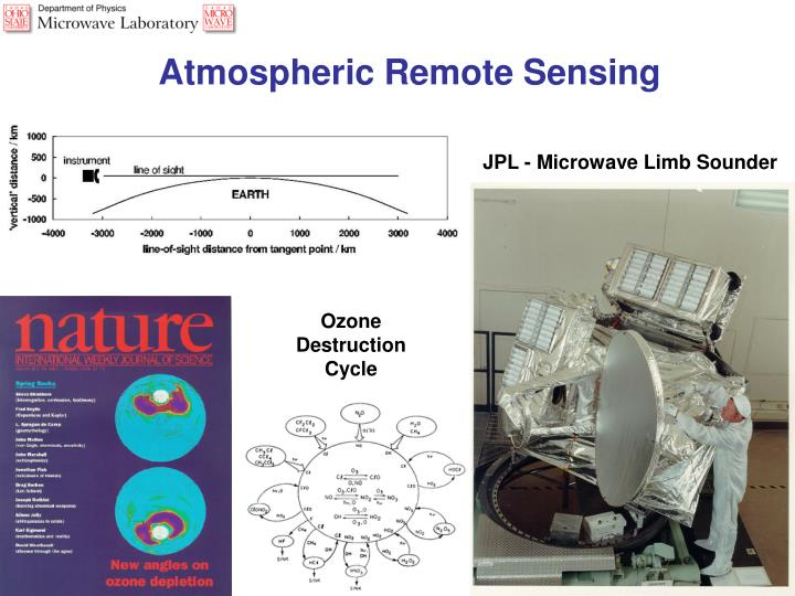 Atmospheric Remote Sensing