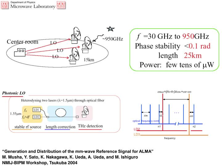 """Generation and Distribution of the mm-wave Reference Signal for ALMA"""