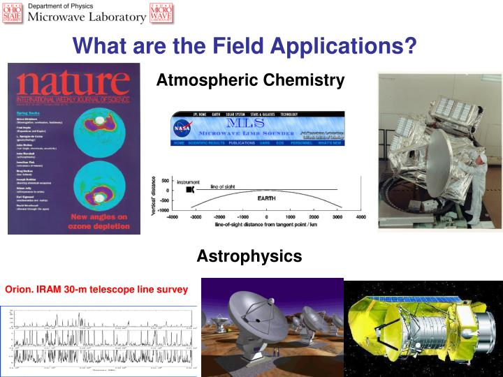 What are the Field Applications?