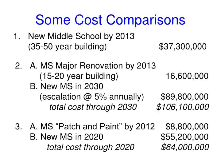Some Cost Comparisons