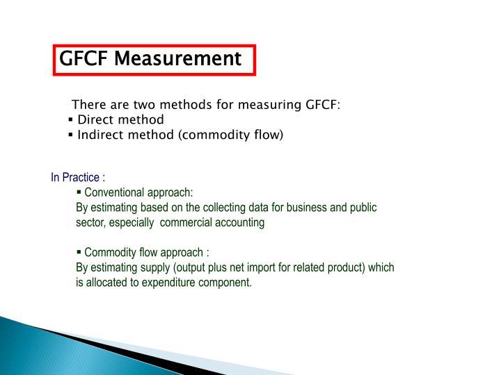 GFCF Measurement