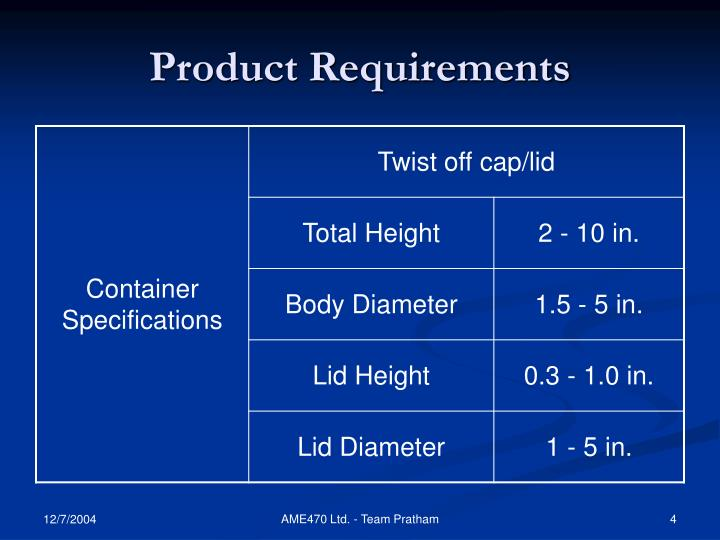 Product Requirements