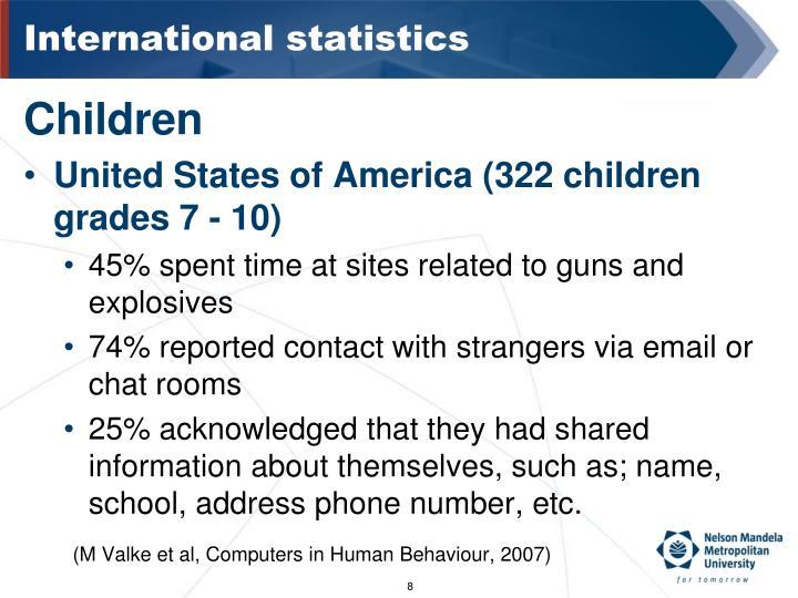 International statistics