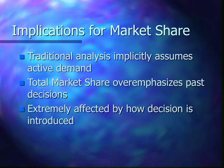 Implications for Market Share