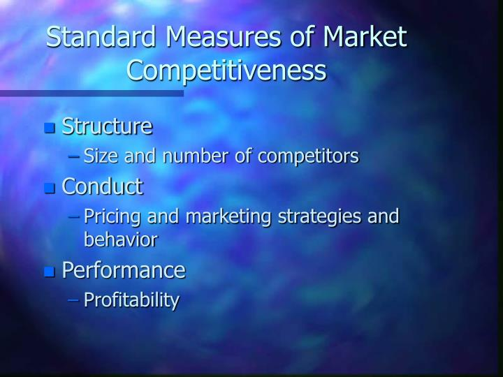 Standard Measures of Market Competitiveness