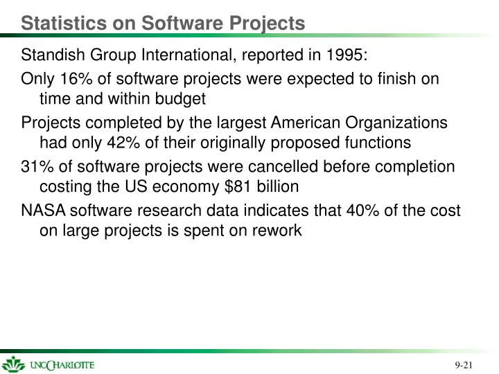 Statistics on Software Projects