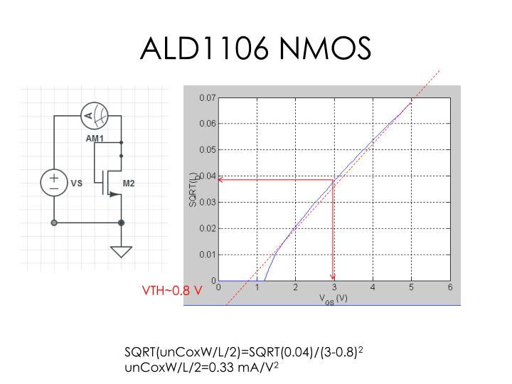ALD1106 NMOS