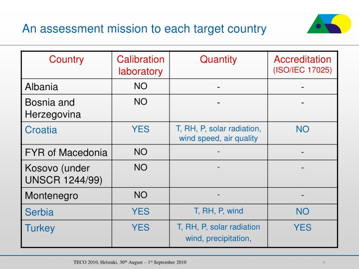 An assessment mission to each target country