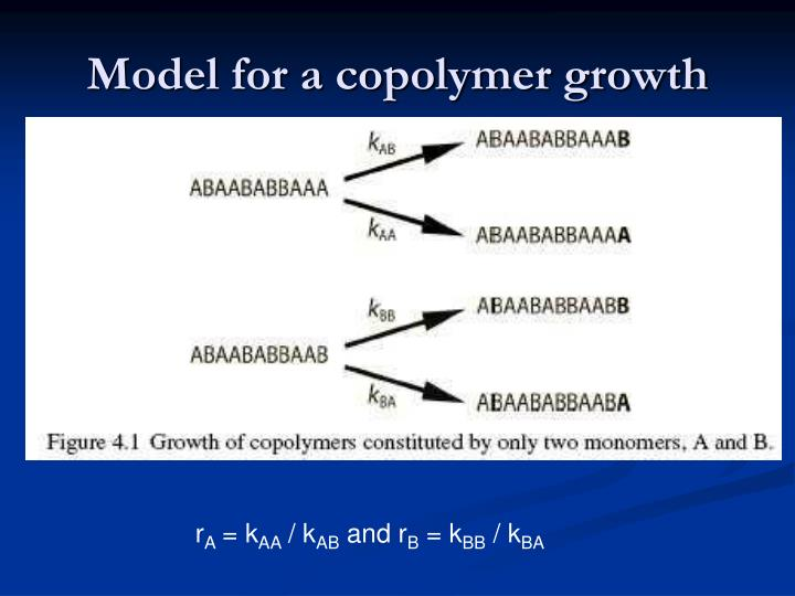Model for a copolymer growth