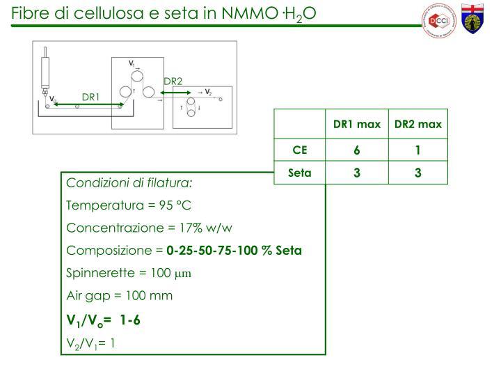 Fibre di cellulosa e seta in NMMO·H