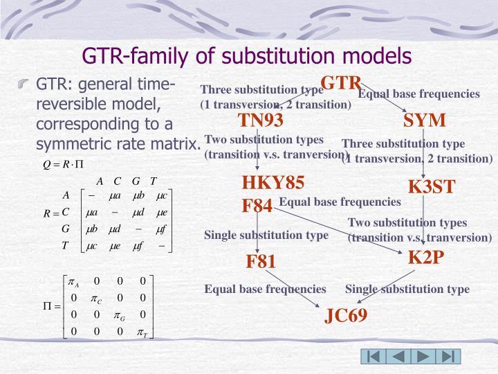 GTR-family of substitution models