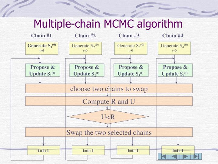Multiple-chain MCMC algorithm