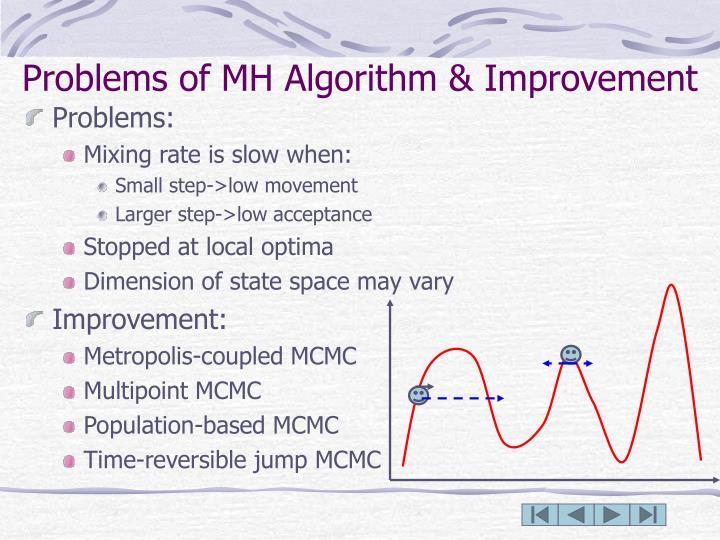 Problems of MH Algorithm & Improvement