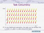 task concurrency