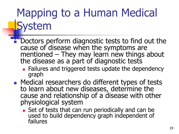 Mapping to a Human Medical System