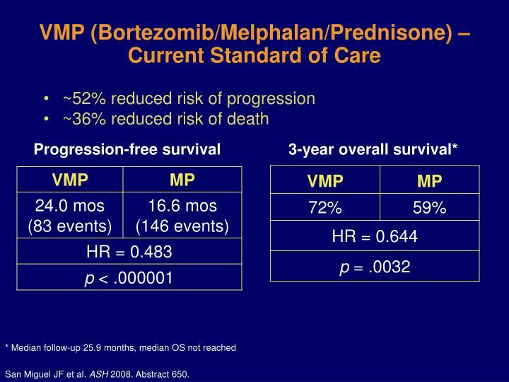 VMP (Bortezomib/Melphalan/Prednisone) –