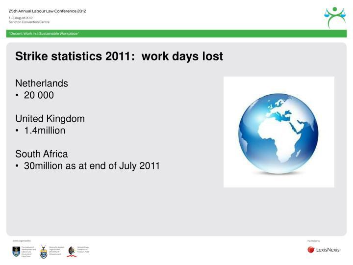 Strike statistics 2011:  work days lost