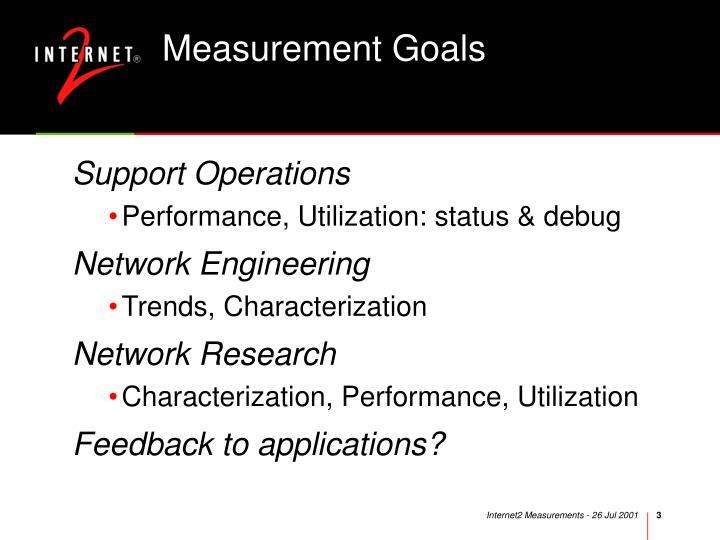 Measurement Goals