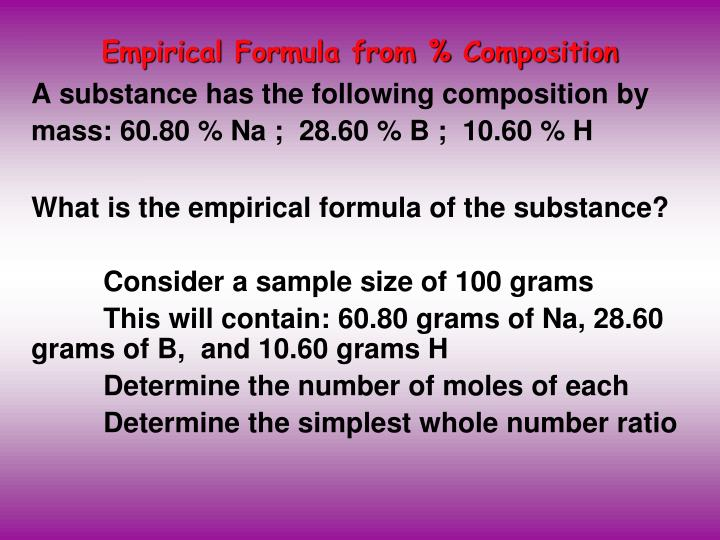Empirical Formula from % Composition