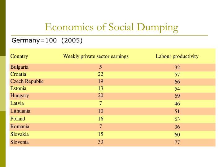 Economics of Social Dumping