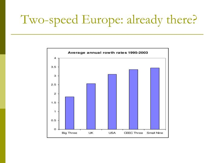 Two-speed Europe: already there?