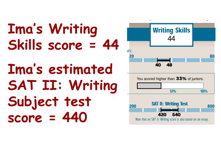 Ima's Writing Skills score = 44