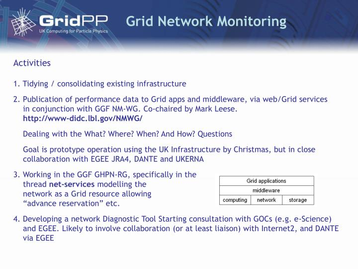 Grid Network Monitoring