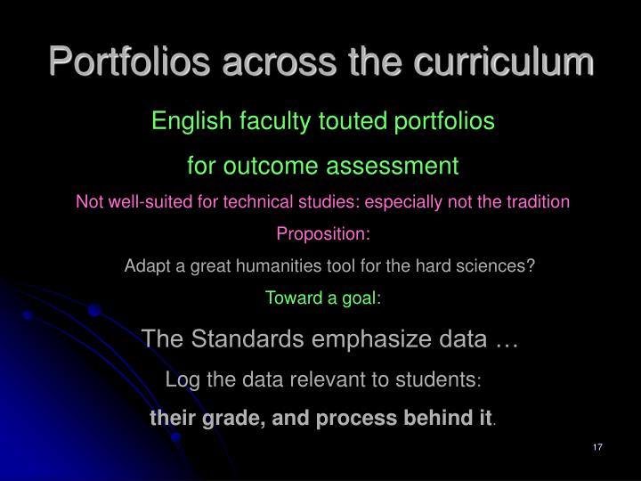 Portfolios across the curriculum