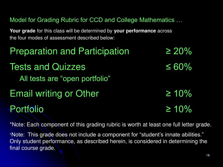 Model for Grading Rubric for CCD and College Mathematics …