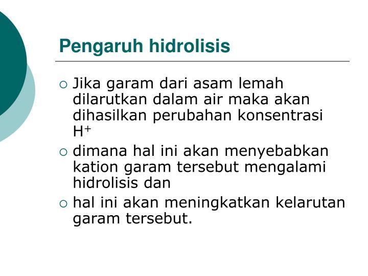 Pengaruh hidrolisis