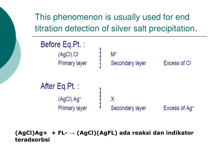 This phenomenon is usually used for end titration detection of silver salt precipitation