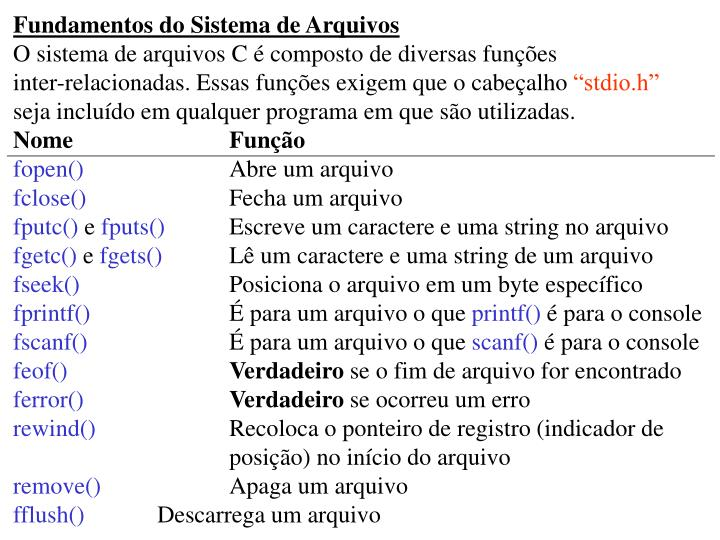Fundamentos do Sistema de Arquivos