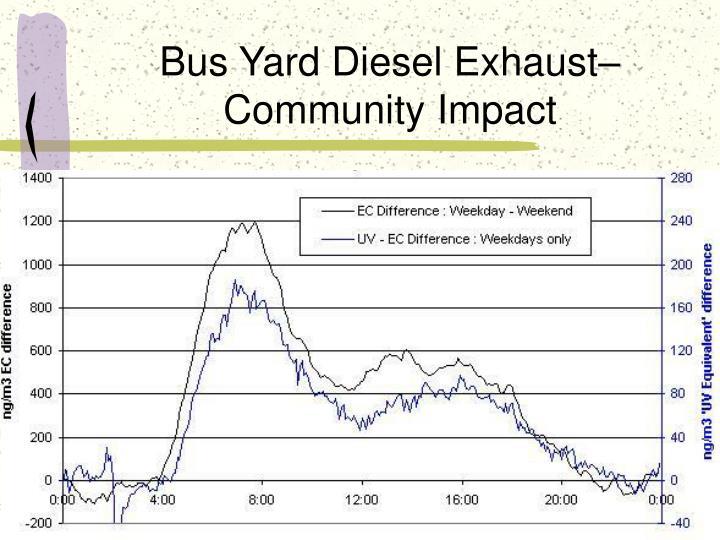 Bus Yard Diesel Exhaust– Community Impact