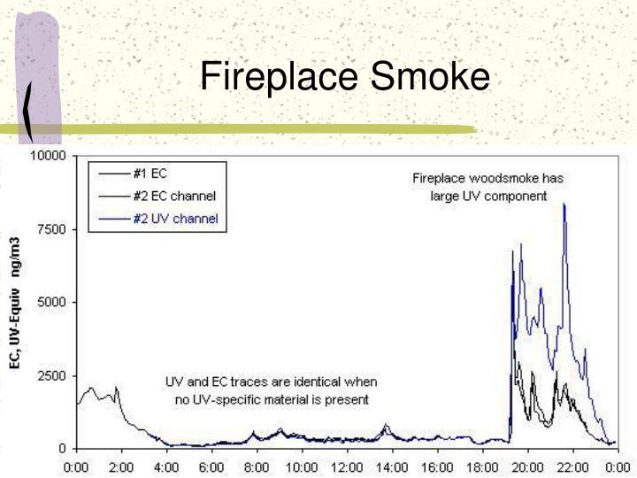 Fireplace Smoke